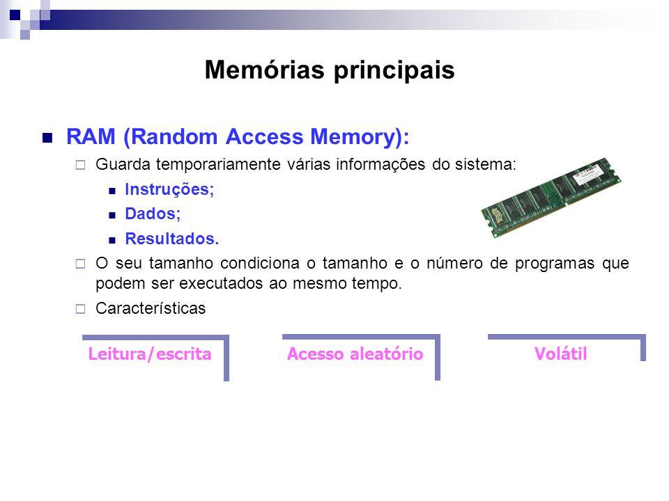 Memórias principais RAM (Random Access Memory):