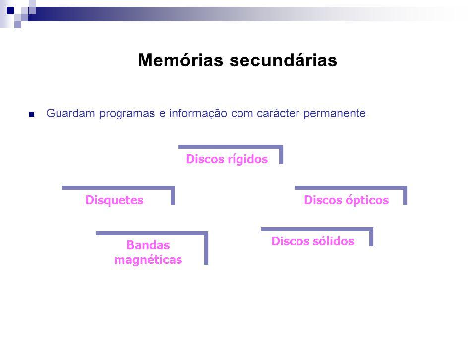 Memórias secundárias Guardam programas e informação com carácter permanente. Discos rígidos. Disquetes.