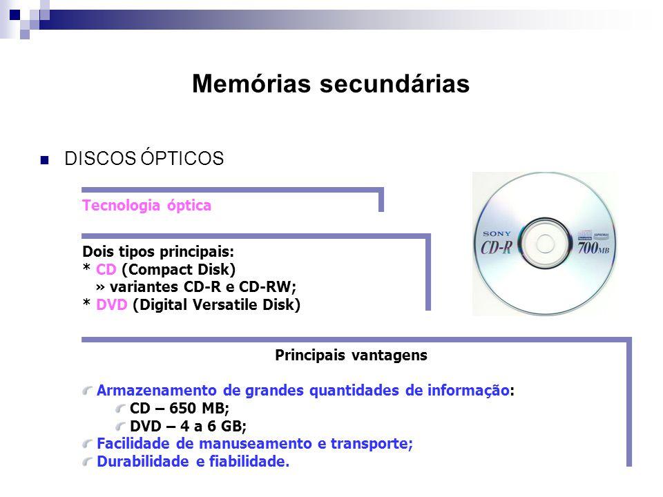 Memórias secundárias DISCOS ÓPTICOS Tecnologia óptica