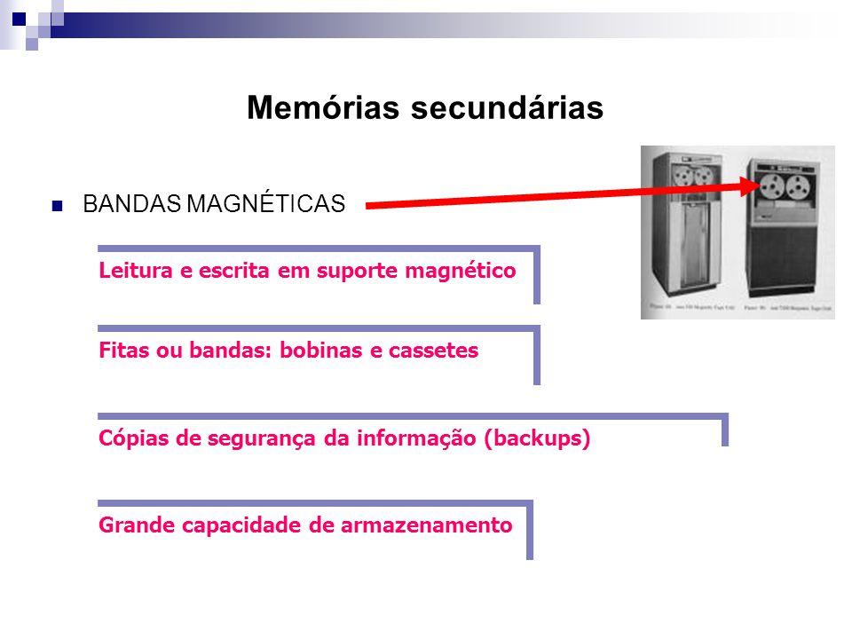 Memórias secundárias BANDAS MAGNÉTICAS