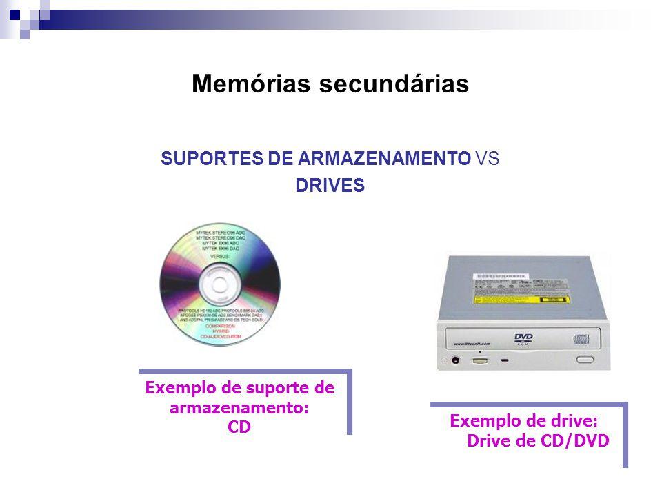Exemplo de suporte de armazenamento: