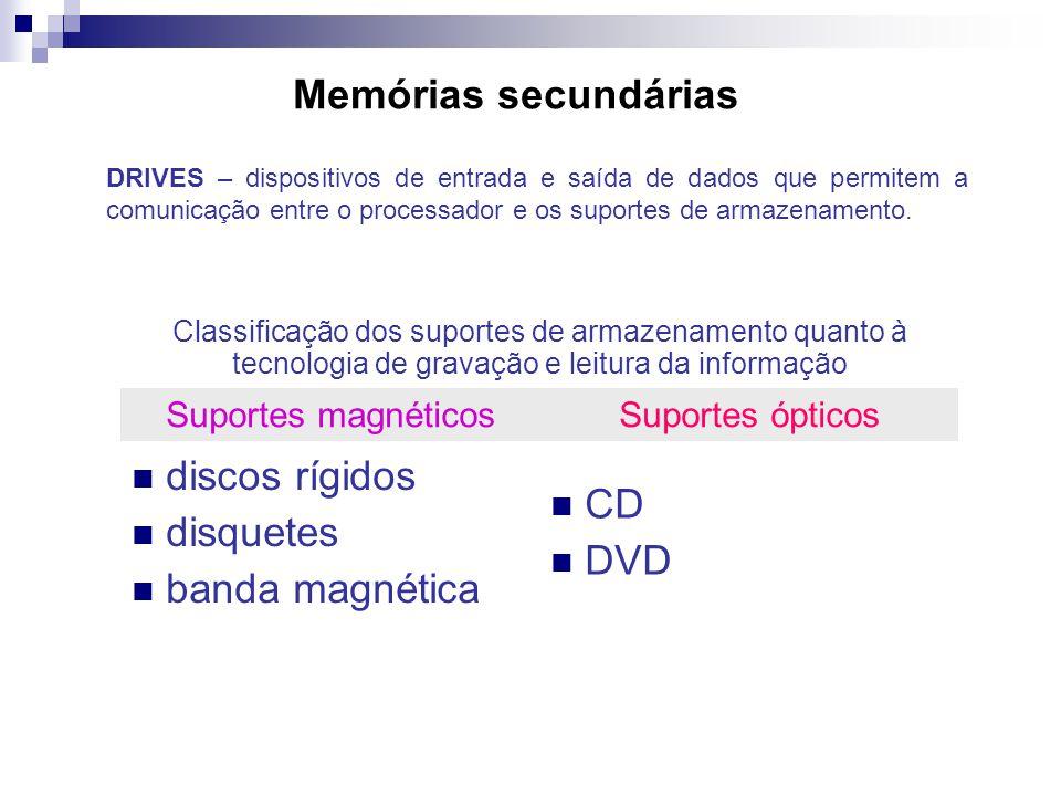 Memórias secundárias discos rígidos CD disquetes DVD banda magnética