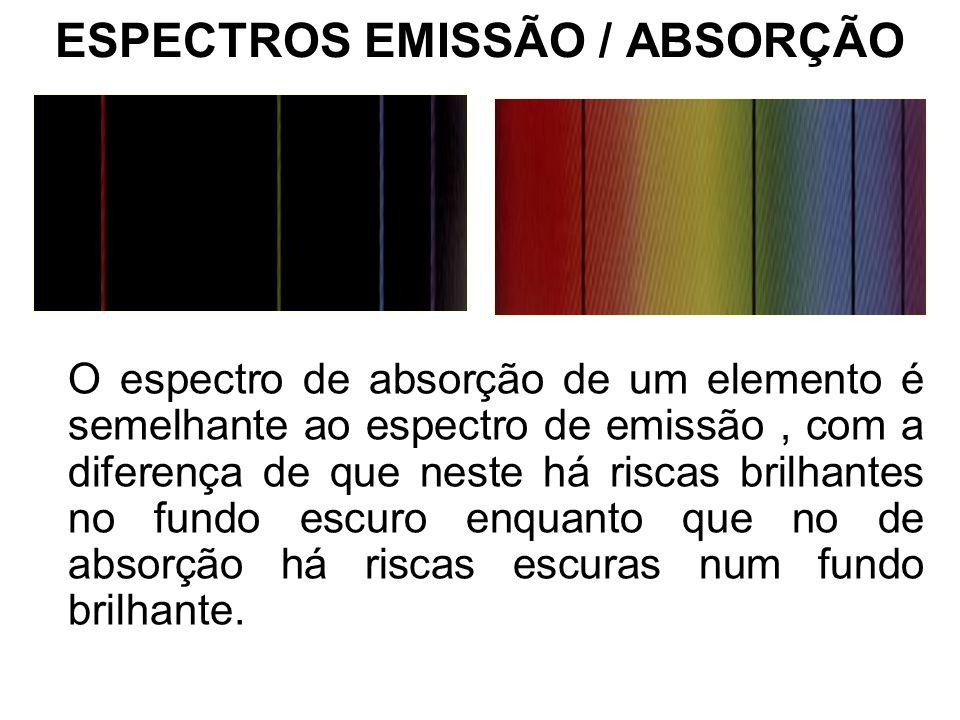 ESPECTROS EMISSÃO / ABSORÇÃO
