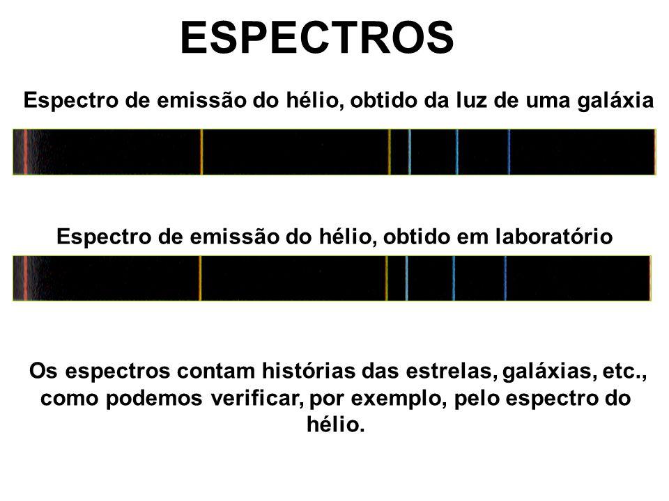 ESPECTROS Espectro de emissão do hélio, obtido da luz de uma galáxia