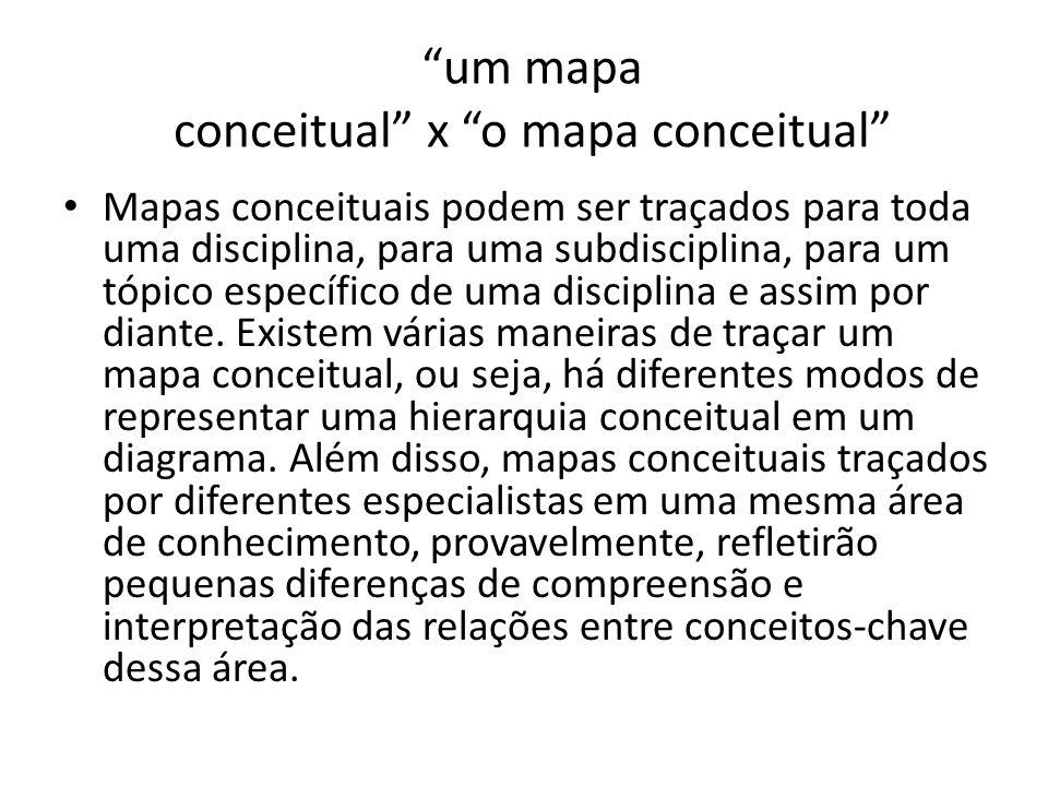 um mapa conceitual x o mapa conceitual