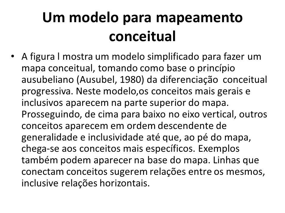 Um modelo para mapeamento conceitual