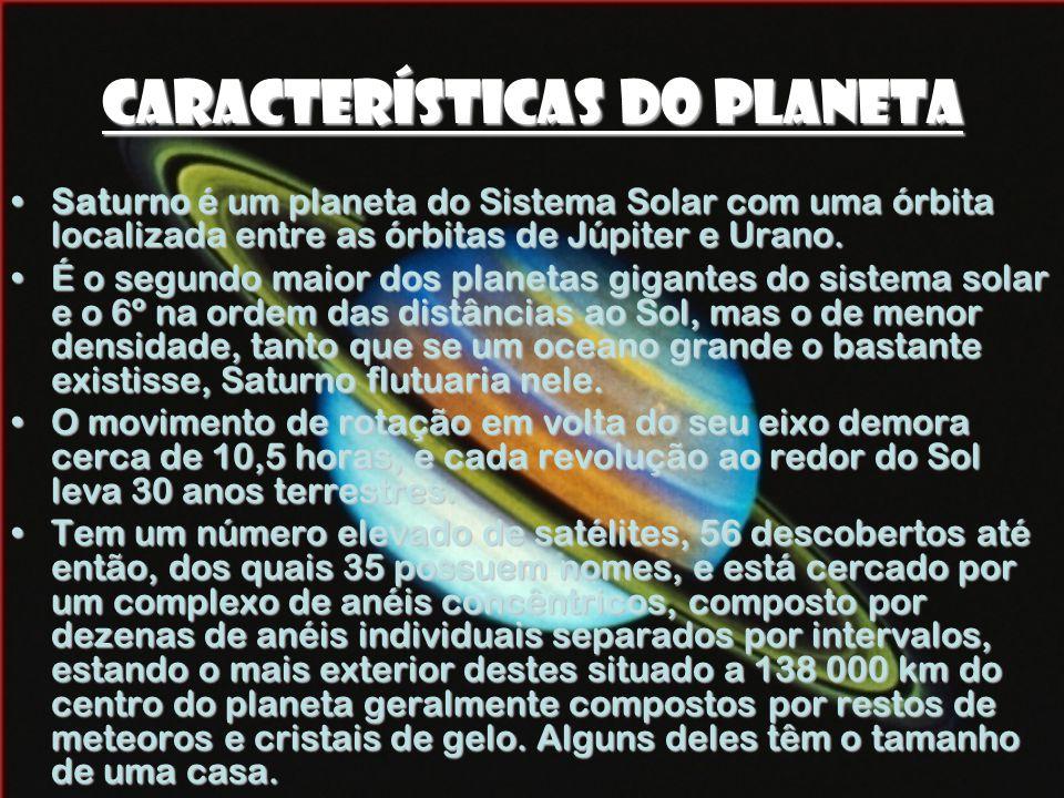 Características do Planeta