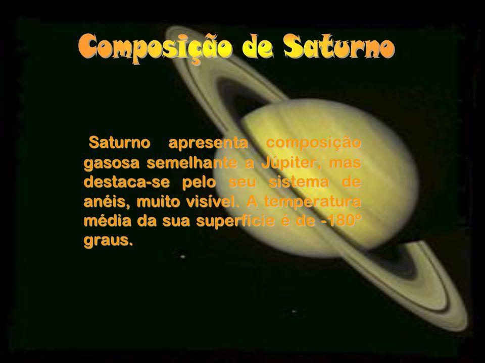 Composição de Saturno