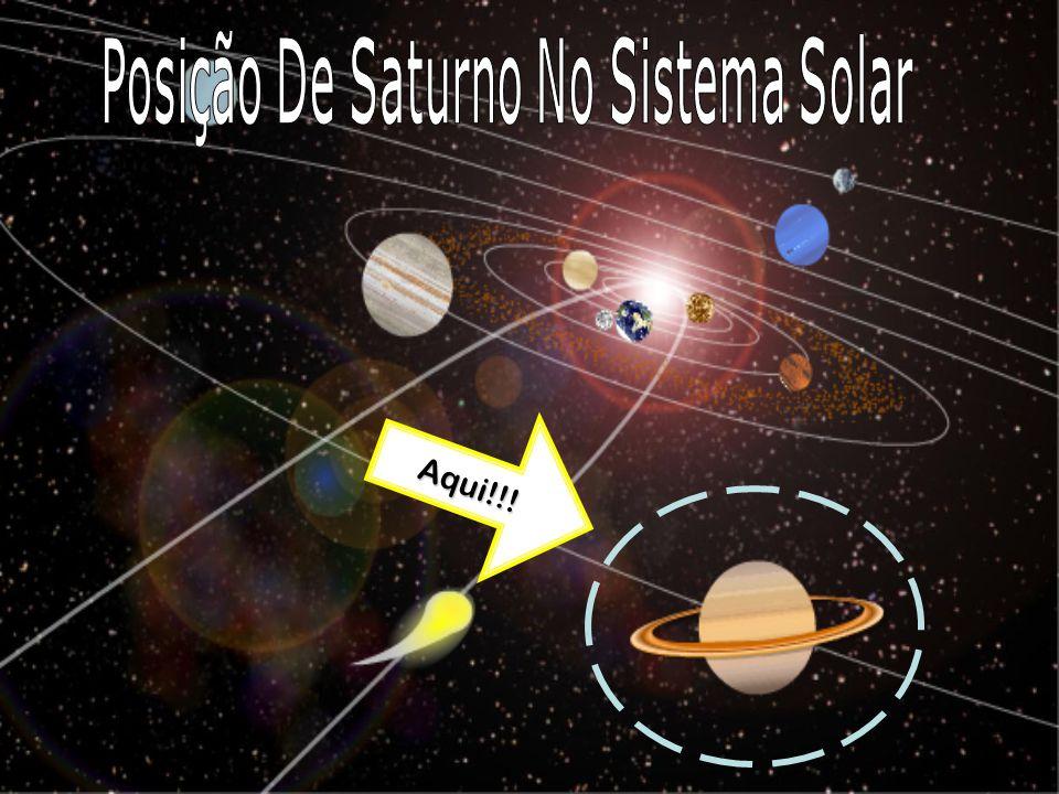 Posição De Saturno No Sistema Solar
