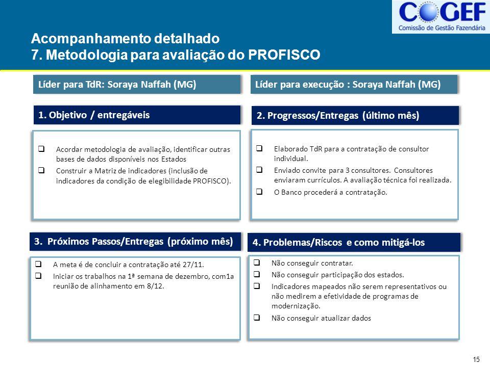 Acompanhamento detalhado 7. Metodologia para avaliação do PROFISCO