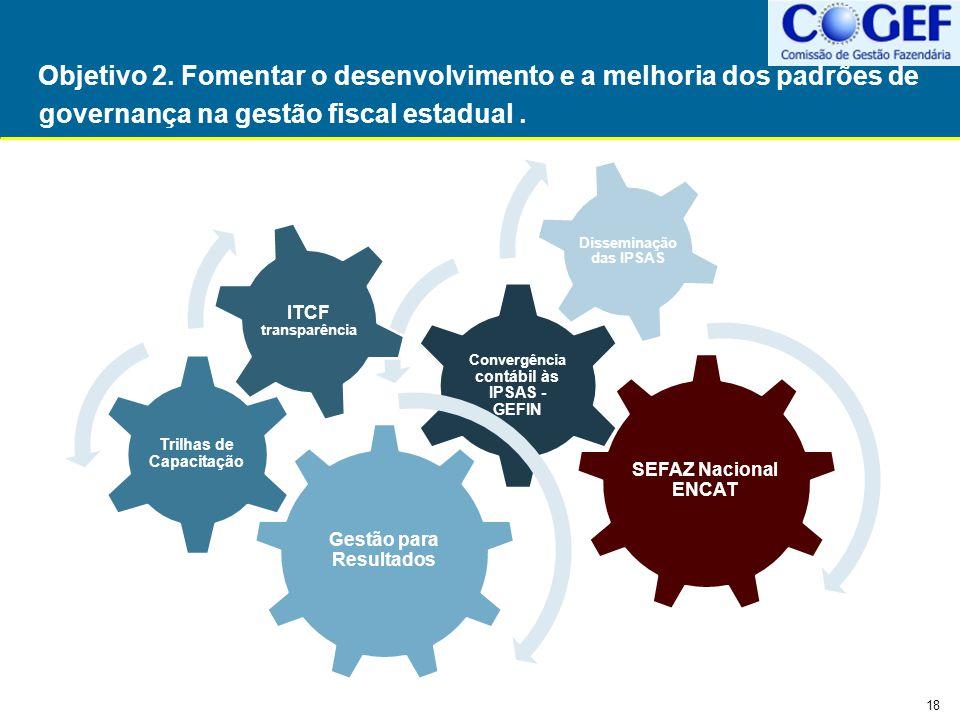 Objetivo 2. Fomentar o desenvolvimento e a melhoria dos padrões de governança na gestão fiscal estadual .