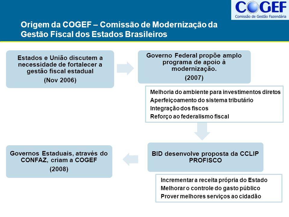 Origem da COGEF – Comissão de Modernização da Gestão Fiscal dos Estados Brasileiros