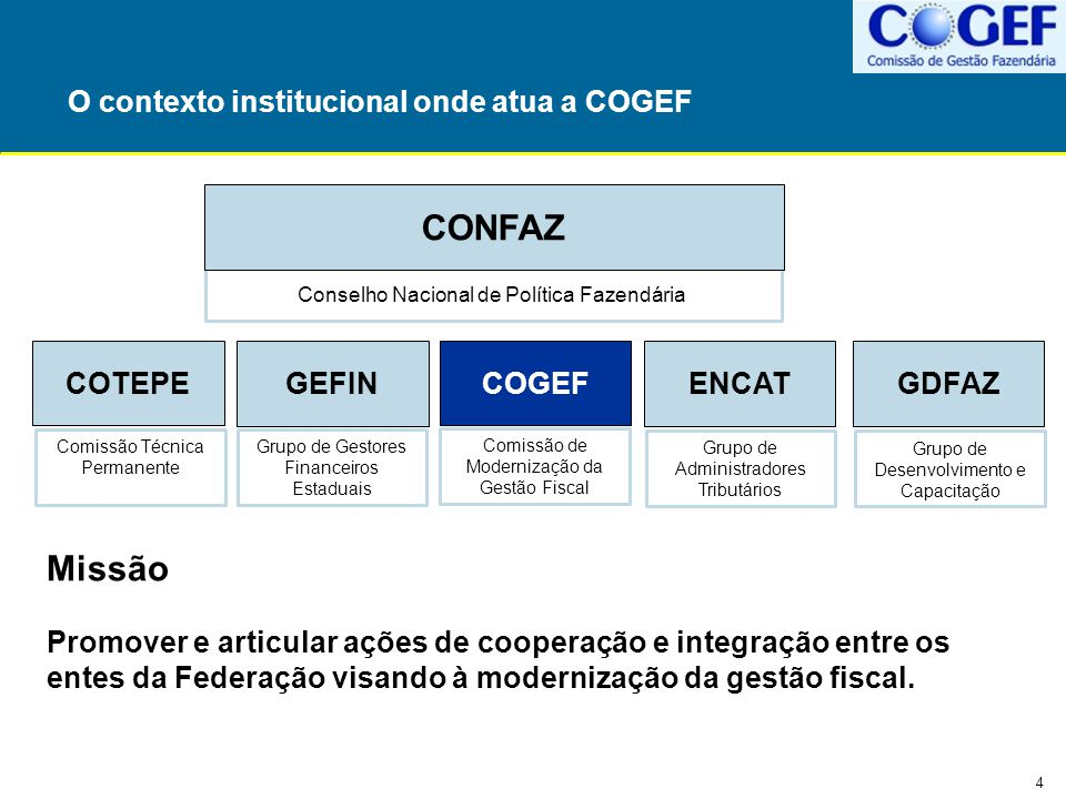 CONFAZ Missão O contexto institucional onde atua a COGEF COTEPE GEFIN