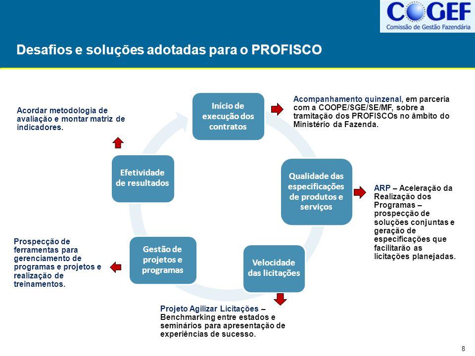 Desafios e soluções adotadas para o PROFISCO