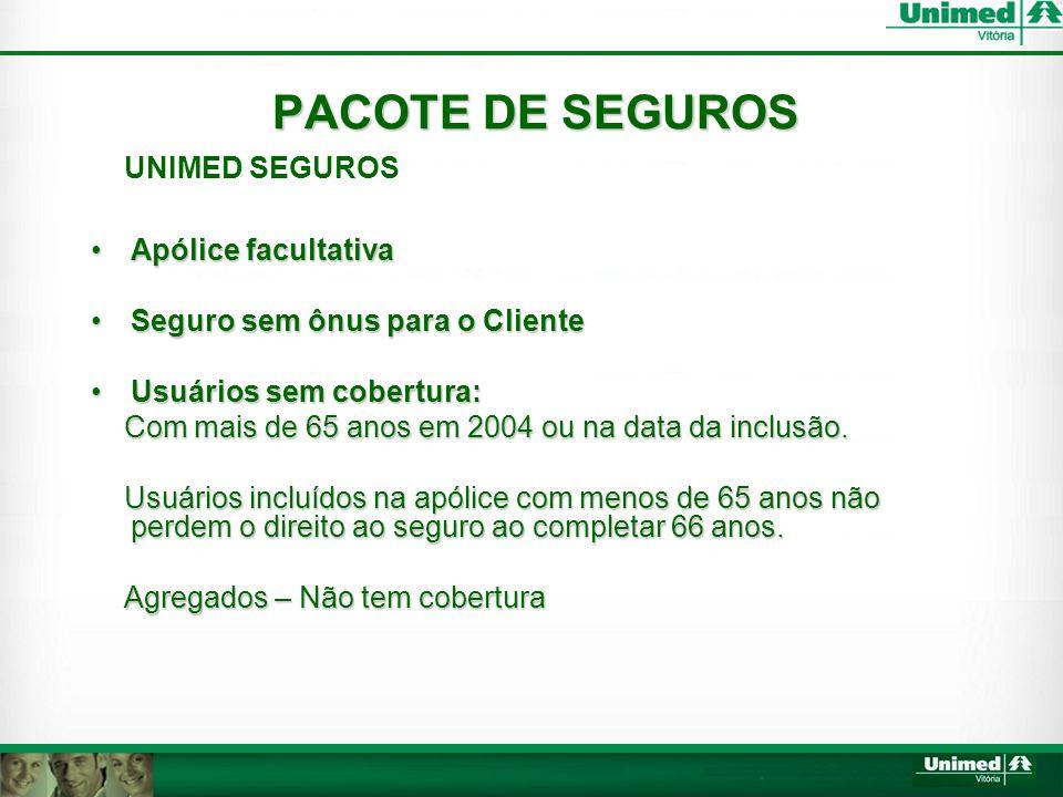 PACOTE DE SEGUROS UNIMED SEGUROS Apólice facultativa