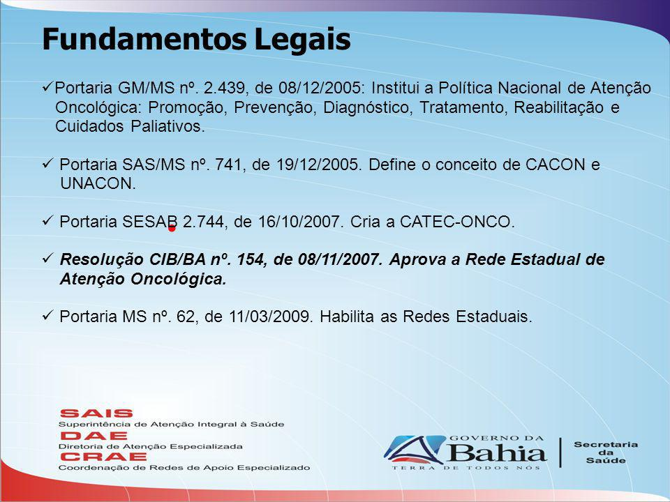 Fundamentos Legais Portaria GM/MS nº. 2.439, de 08/12/2005: Institui a Política Nacional de Atenção.