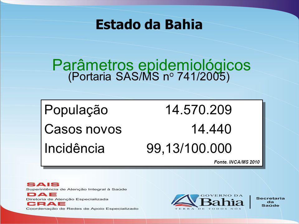 (Portaria SAS/MS no 741/2005)