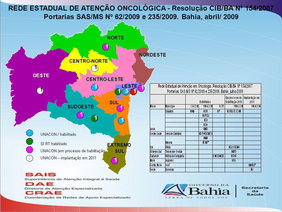  REDE ESTADUAL DE ATENÇÃO ONCOLÓGICA - Resolução CIB/BA Nº 154/2007
