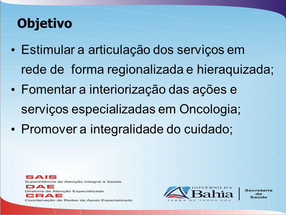Objetivo Estimular a articulação dos serviços em. rede de forma regionalizada e hieraquizada; Fomentar a interiorização das ações e.