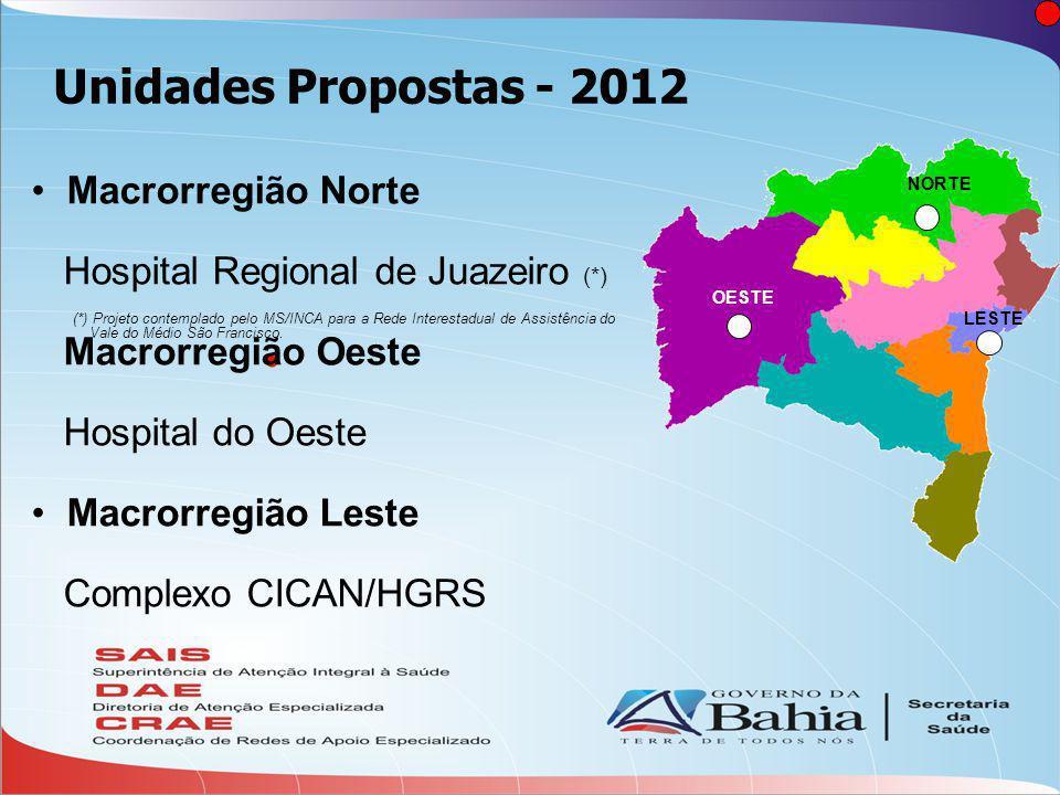 Unidades Propostas - 2012  Macrorregião Norte