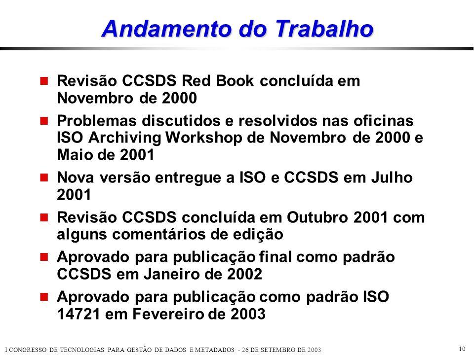 Andamento do Trabalho Revisão CCSDS Red Book concluída em Novembro de 2000.