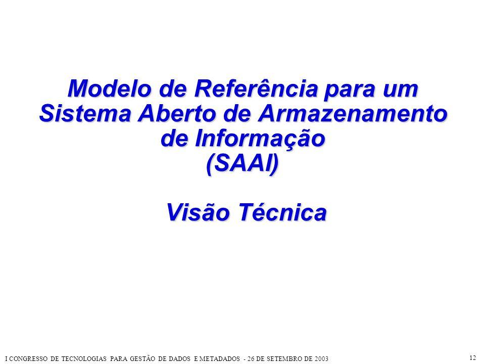 Modelo de Referência para um Sistema Aberto de Armazenamento de Informação (SAAI) Visão Técnica