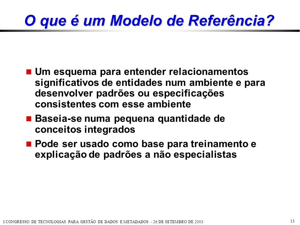 O que é um Modelo de Referência
