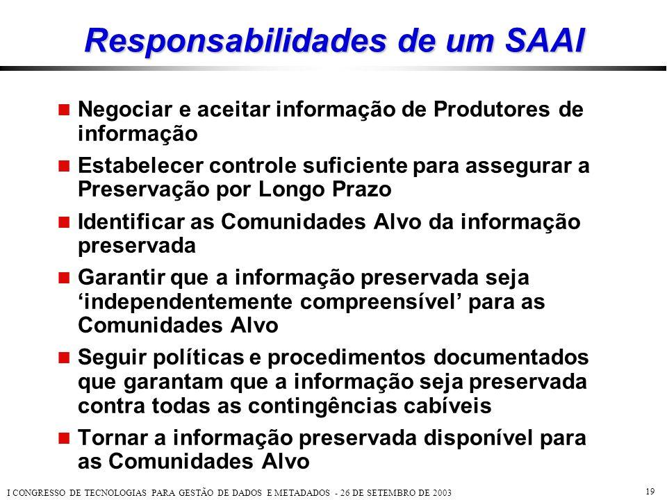 Responsabilidades de um SAAI