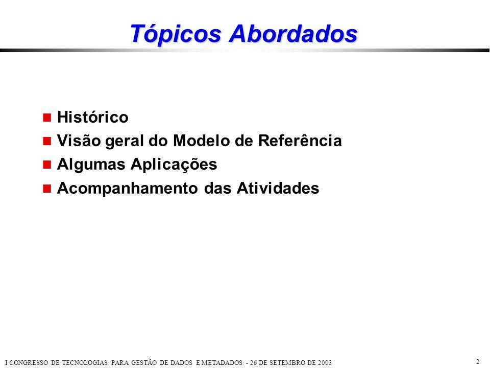 Tópicos Abordados Histórico Visão geral do Modelo de Referência