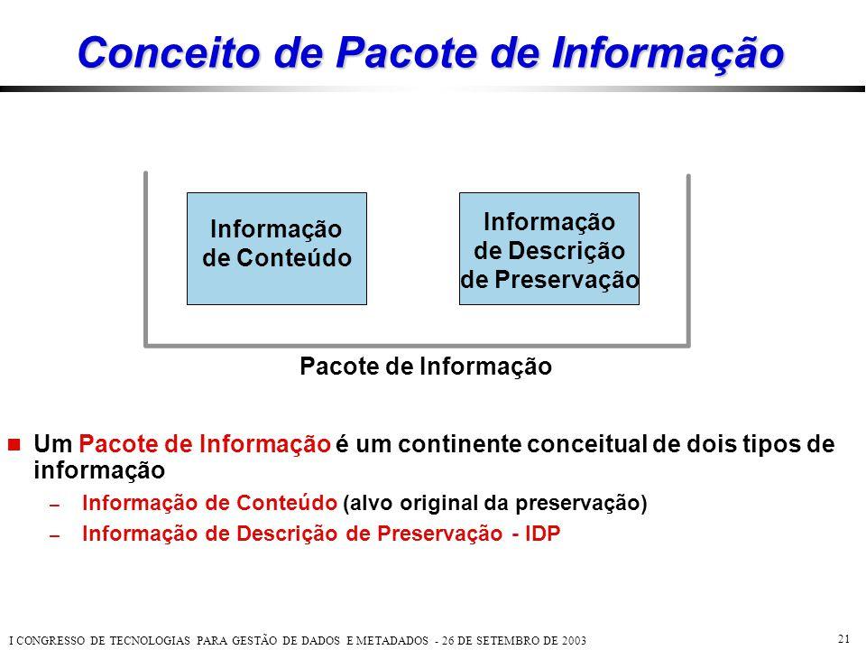 Conceito de Pacote de Informação