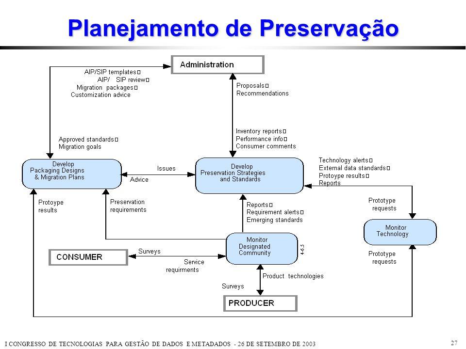 Planejamento de Preservação
