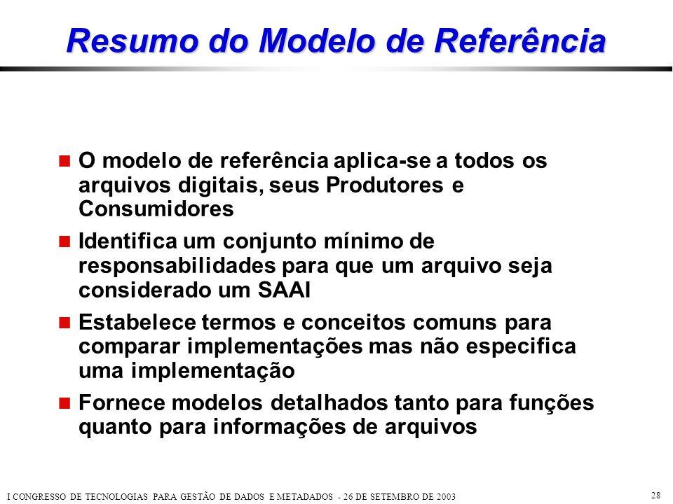 Resumo do Modelo de Referência