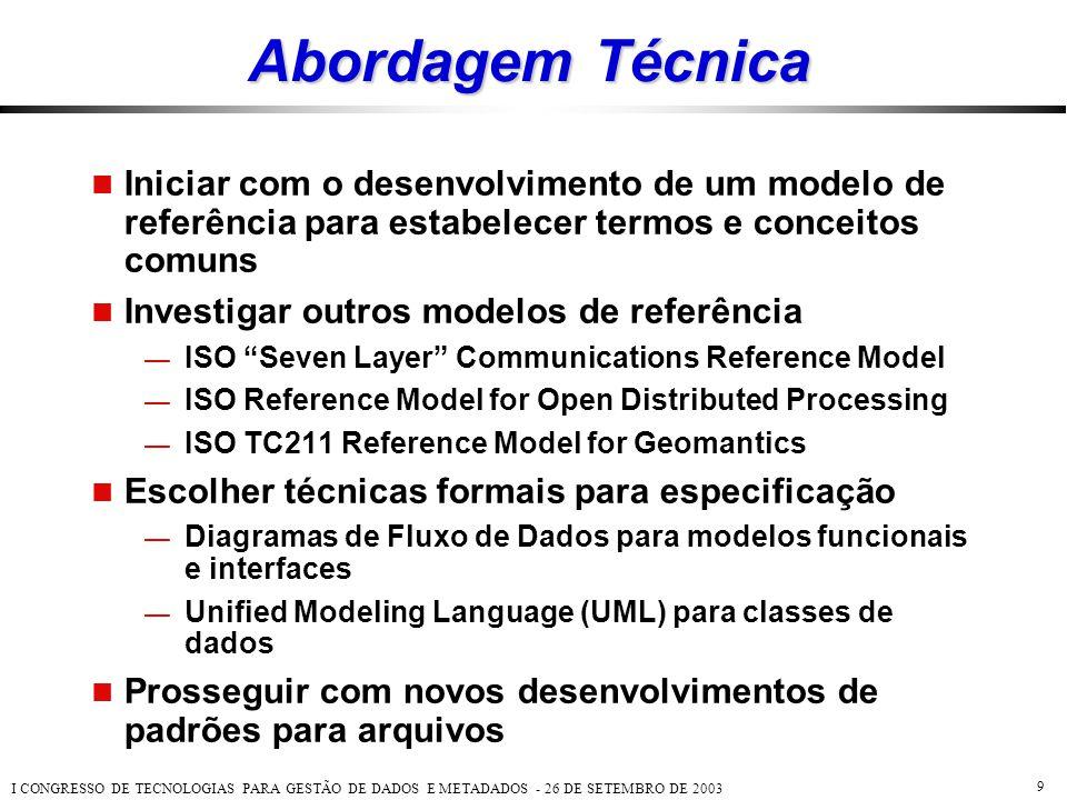 Abordagem Técnica Iniciar com o desenvolvimento de um modelo de referência para estabelecer termos e conceitos comuns.