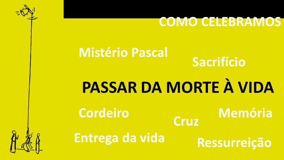 PASSAR DA MORTE À VIDA COMO CELEBRAMOS Mistério Pascal Sacrifício