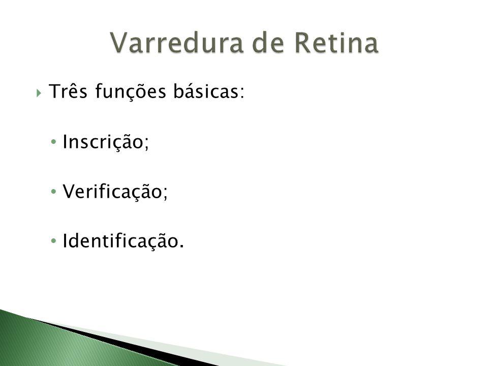 Varredura de Retina Três funções básicas: Inscrição; Verificação;