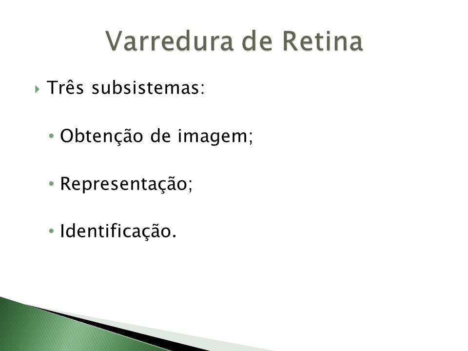 Varredura de Retina Três subsistemas: Obtenção de imagem;