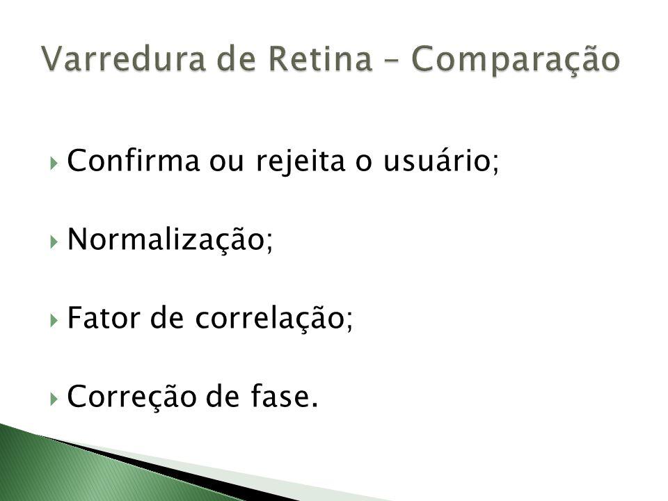 Varredura de Retina – Comparação