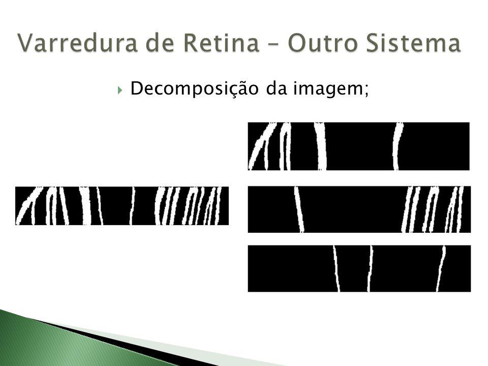 Varredura de Retina – Outro Sistema
