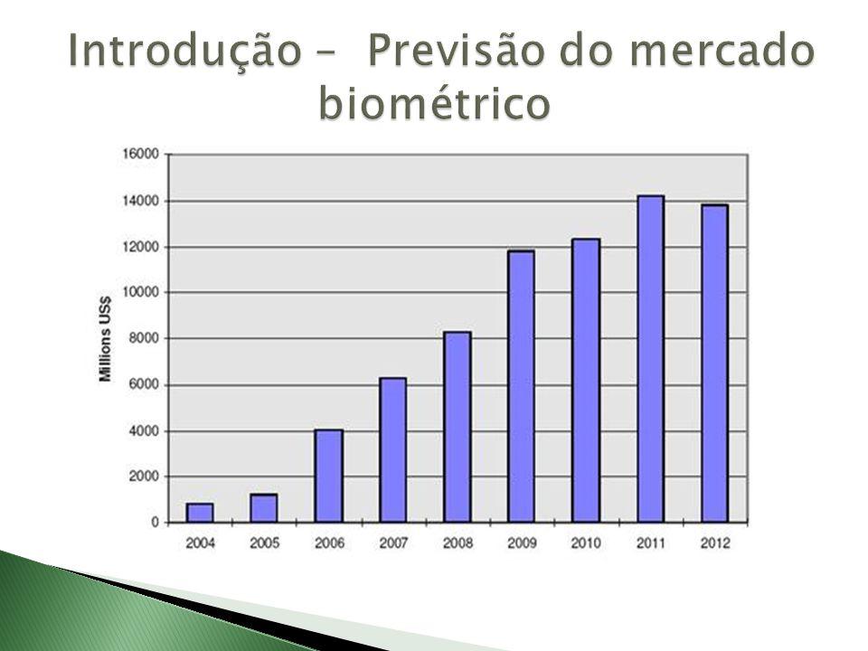 Introdução – Previsão do mercado biométrico