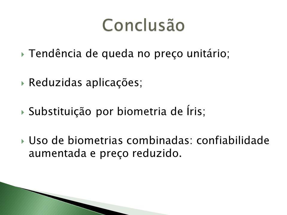 Conclusão Tendência de queda no preço unitário; Reduzidas aplicações;