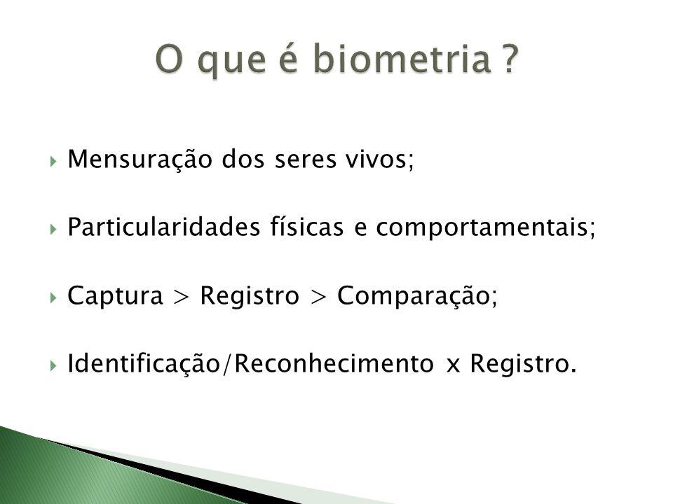 O que é biometria Mensuração dos seres vivos;