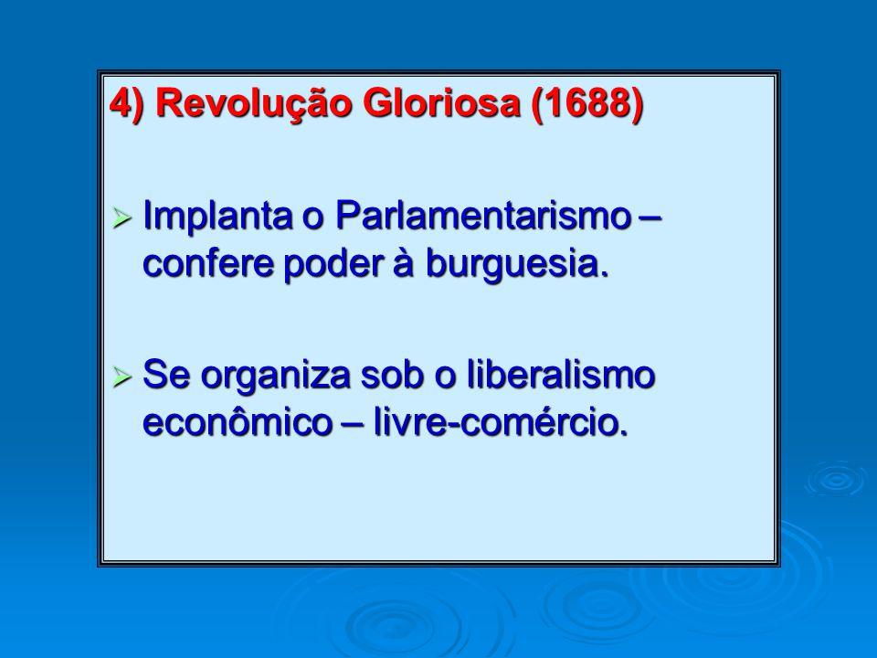 4) Revolução Gloriosa (1688)