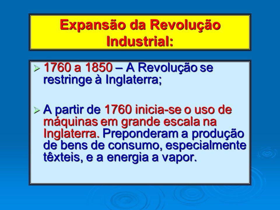 Expansão da Revolução Industrial: