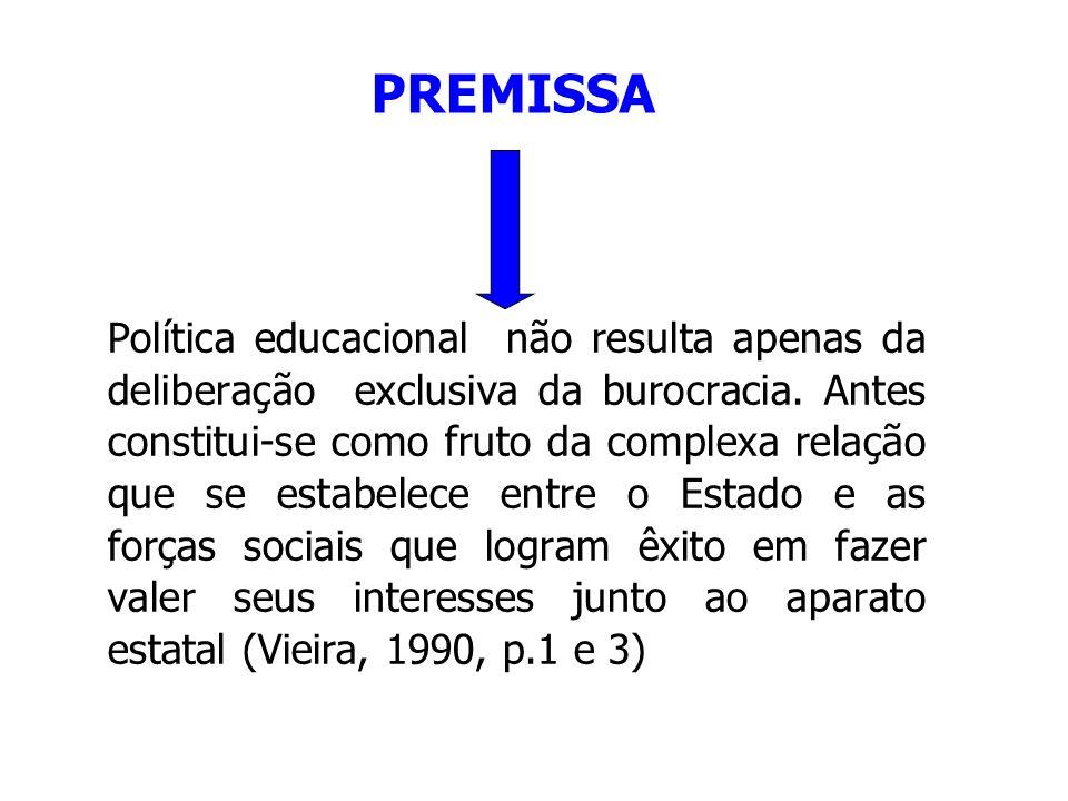 PREMISSA