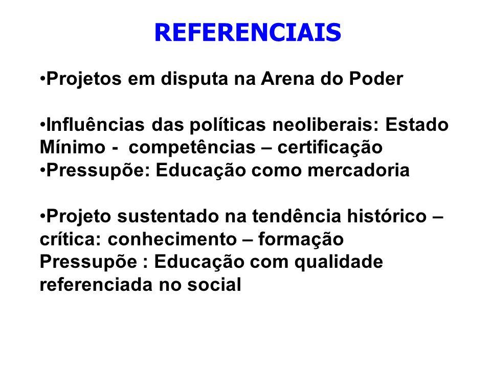 REFERENCIAIS Projetos em disputa na Arena do Poder