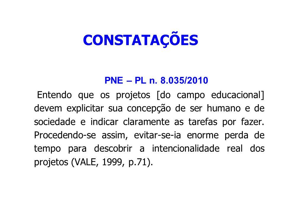 CONSTATAÇÕES PNE – PL n. 8.035/2010