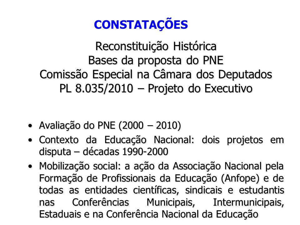 CONSTATAÇÕES Reconstituição Histórica Bases da proposta do PNE Comissão Especial na Câmara dos Deputados PL 8.035/2010 – Projeto do Executivo.
