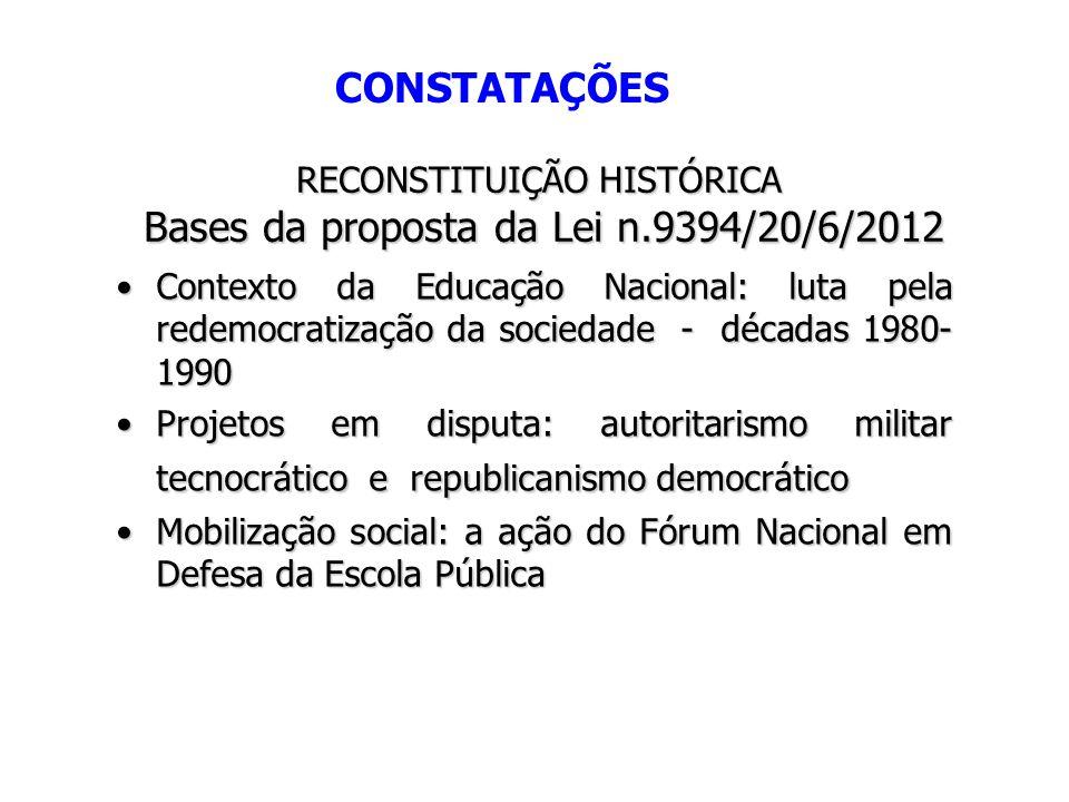 RECONSTITUIÇÃO HISTÓRICA Bases da proposta da Lei n.9394/20/6/2012