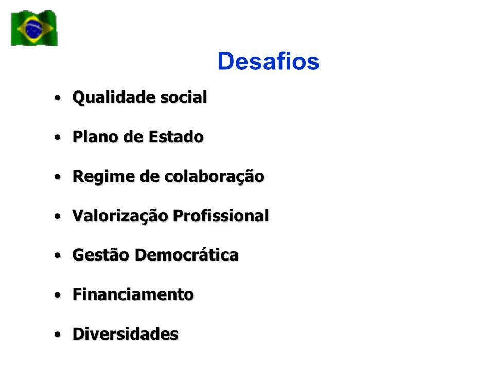 Desafios Qualidade social Plano de Estado Regime de colaboração
