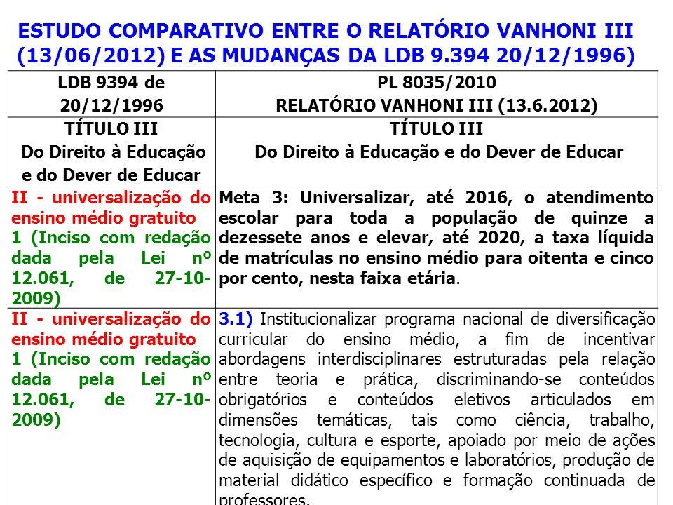 ESTUDO COMPARATIVO ENTRE O RELATÓRIO VANHONI III (13/06/2012) E AS MUDANÇAS DA LDB 9.394 20/12/1996)